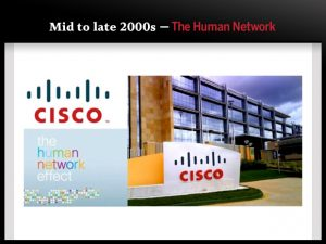 Mid to late 2000s — The Human Network